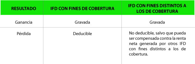 Cuadro-IFD3