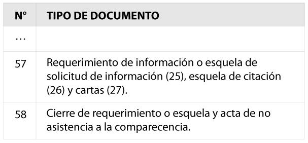 Tipo-de-Documento-20Agosto