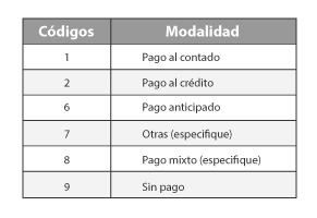 Cuadro1-PrimeraQuincenaAbril2019-1